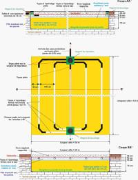 Hydrog ologue fosse toutes eaux 06 cagnes nice cannes for Analyse de sol pour fosse septique